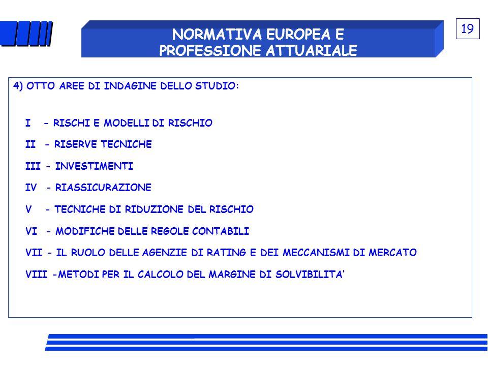 NORMATIVA EUROPEA E PROFESSIONE ATTUARIALE 4) OTTO AREE DI INDAGINE DELLO STUDIO: I - RISCHI E MODELLI DI RISCHIO II - RISERVE TECNICHE III - INVESTIM