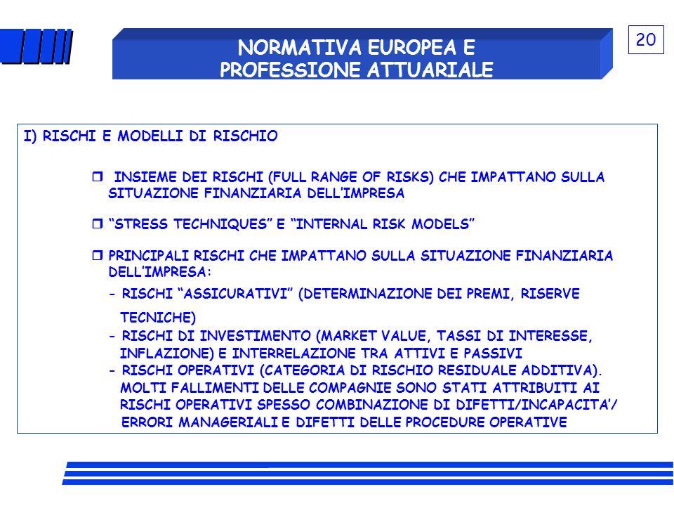 NORMATIVA EUROPEA E PROFESSIONE ATTUARIALE I) RISCHI E MODELLI DI RISCHIO INSIEME DEI RISCHI (FULL RANGE OF RISKS) CHE IMPATTANO SULLA SITUAZIONE FINA