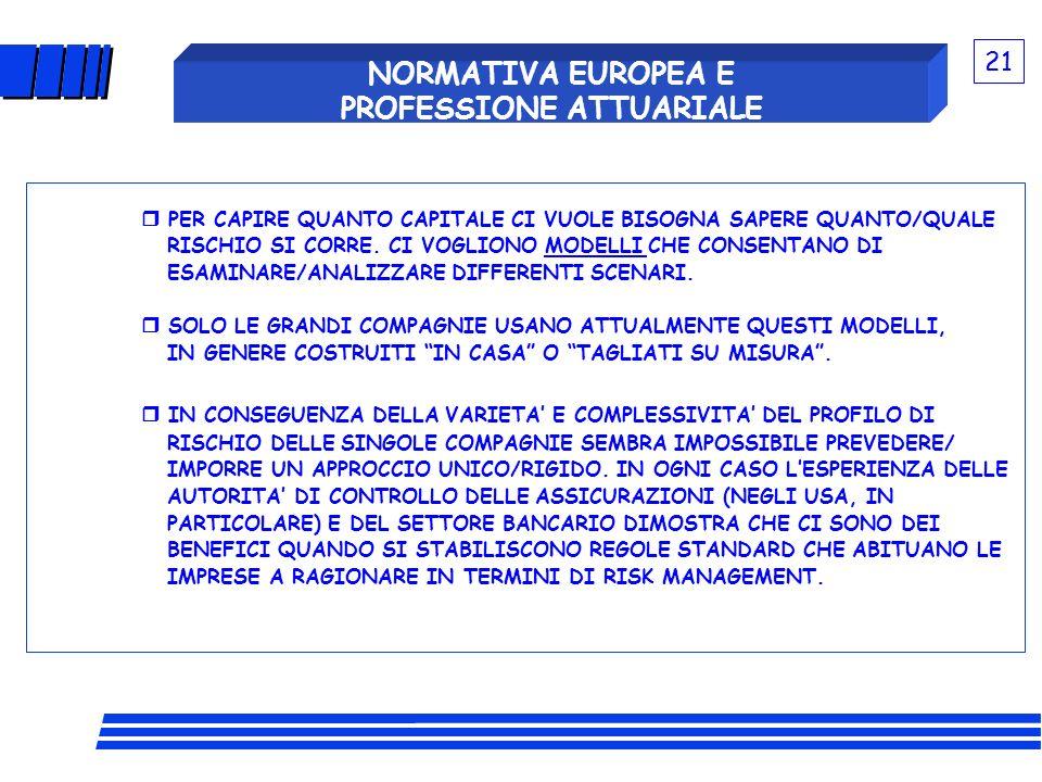 NORMATIVA EUROPEA E PROFESSIONE ATTUARIALE PER CAPIRE QUANTO CAPITALE CI VUOLE BISOGNA SAPERE QUANTO/QUALE RISCHIO SI CORRE. CI VOGLIONO MODELLI CHE C