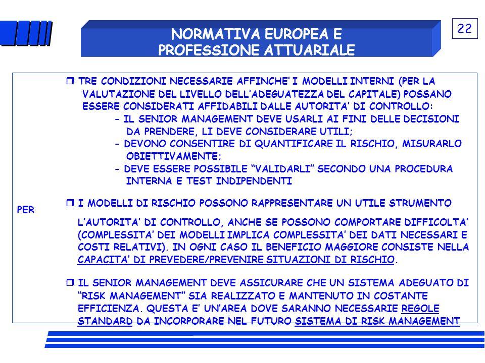 NORMATIVA EUROPEA E PROFESSIONE ATTUARIALE TRE CONDIZIONI NECESSARIE AFFINCHE I MODELLI INTERNI (PER LA VALUTAZIONE DEL LIVELLO DELLADEGUATEZZA DEL CA