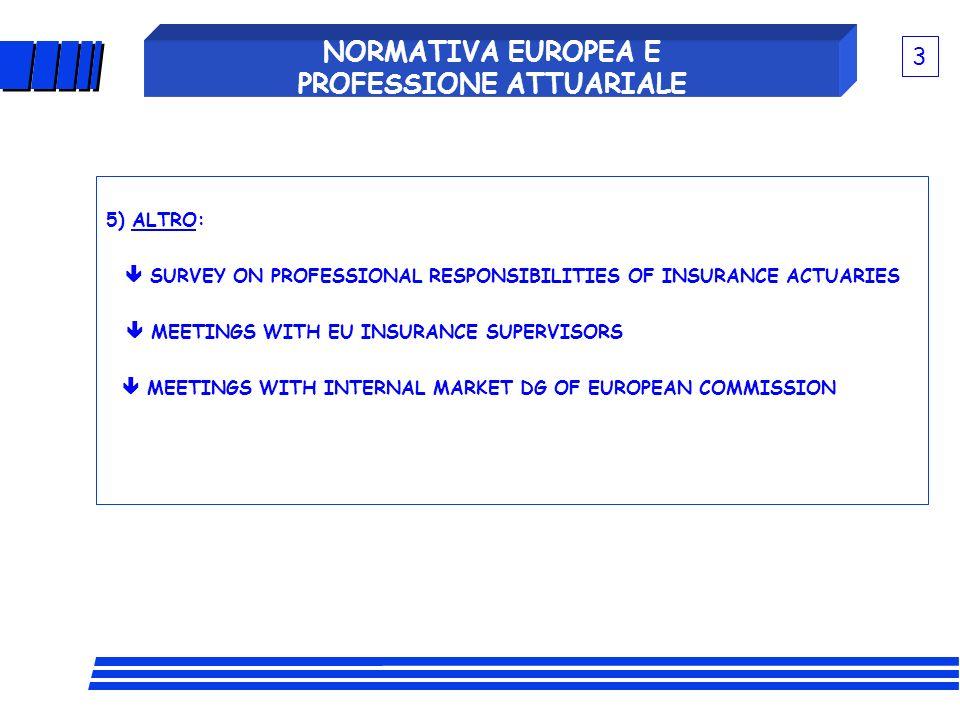NORMATIVA EUROPEA E PROFESSIONE ATTUARIALE 4) OTTO AREE DI INDAGINE DELLO STUDIO: I - RISCHI E MODELLI DI RISCHIO II - RISERVE TECNICHE III - INVESTIMENTI IV - RIASSICURAZIONE V - TECNICHE DI RIDUZIONE DEL RISCHIO VI - MODIFICHE DELLE REGOLE CONTABILI VII - IL RUOLO DELLE AGENZIE DI RATING E DEI MECCANISMI DI MERCATO VIII -METODI PER IL CALCOLO DEL MARGINE DI SOLVIBILITA 19