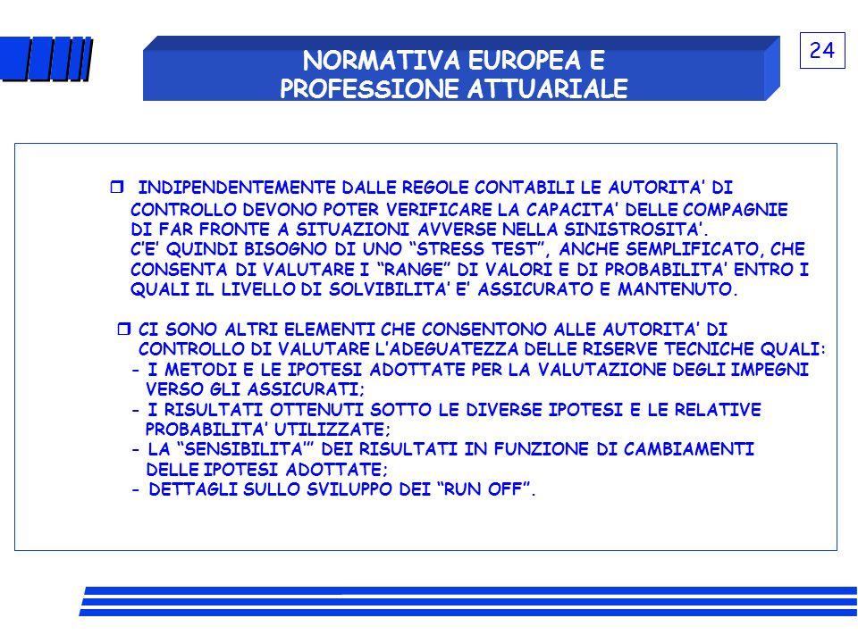 NORMATIVA EUROPEA E PROFESSIONE ATTUARIALE INDIPENDENTEMENTE DALLE REGOLE CONTABILI LE AUTORITA DI CONTROLLO DEVONO POTER VERIFICARE LA CAPACITA DELLE