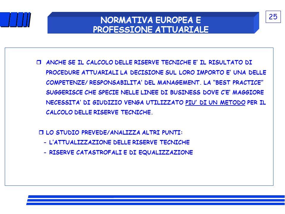 NORMATIVA EUROPEA E PROFESSIONE ATTUARIALE ANCHE SE IL CALCOLO DELLE RISERVE TECNICHE E IL RISULTATO DI PROCEDURE ATTUARIALI LA DECISIONE SUL LORO IMP