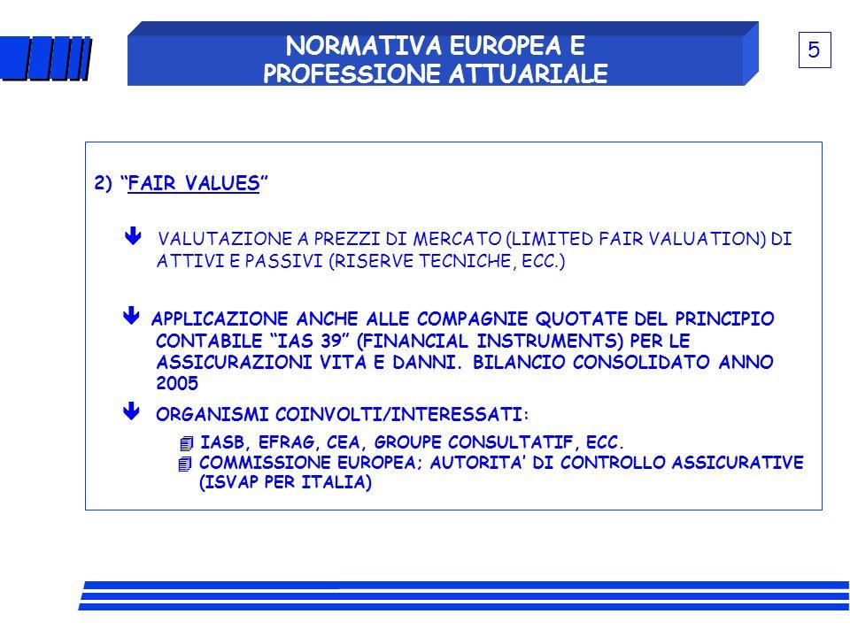 DOCUMENTI DI RIFERIMENTO 1 A BOZZA MODIFICHE DIRETTIVA CONTI ANNUALI E CONSOLIDATI DELLE COMPAGNIE DI ASSICURAZIONE (FONTE: COMMISSIONE U.E.) DOCUMENTO DI LAVORO (PROPOSED WORK) DELLA COMMISSIONE UE 1 A LETTERA DI COMMENTI DEL GROUPE CONSULTATIF (18/7/2001) MATERIALE CHE SARA PRODOTTO DAL WORKING GROUP EFRAG ALLEGATO ARTICOLO ECONOMIST DEL 17/8/2001 NORMATIVA EUROPEA E PROFESSIONE ATTUARIALE 6