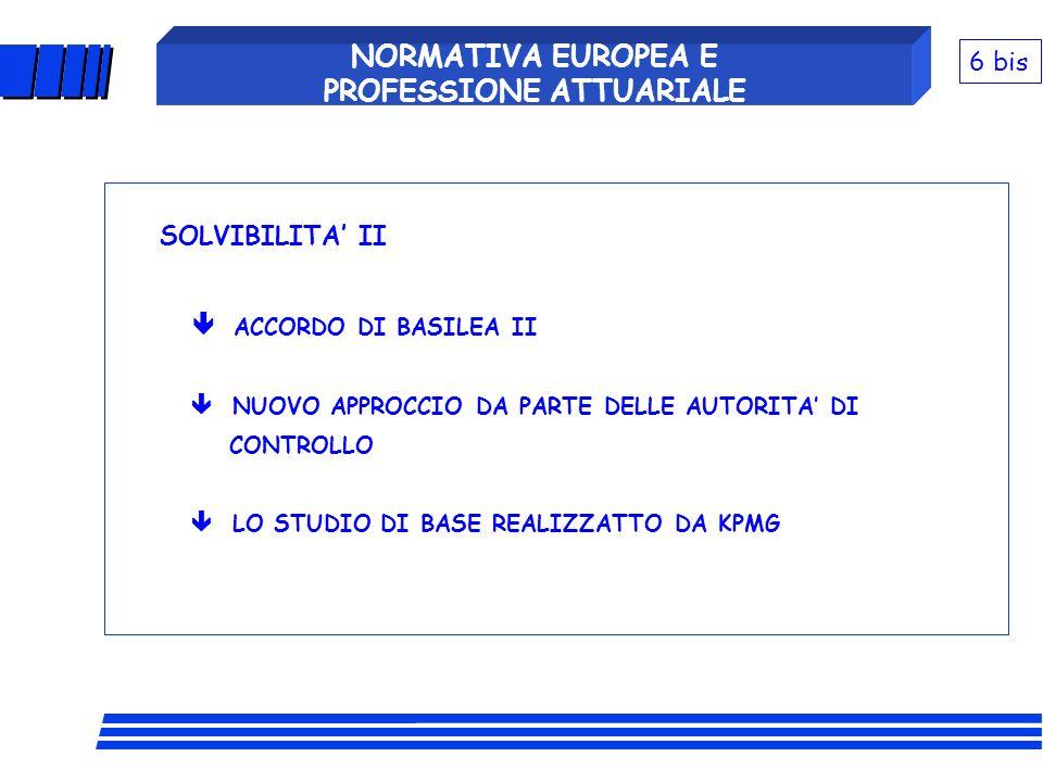 SOLVIBILITA II ACCORDO DI BASILEA II NUOVO APPROCCIO DA PARTE DELLE AUTORITA DI CONTROLLO LO STUDIO DI BASE REALIZZATTO DA KPMG NORMATIVA EUROPEA E PR