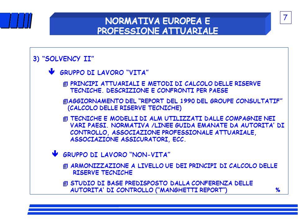 3) SOLVENCY II GRUPPO DI LAVORO VITA PRINCIPI ATTUARIALI E METODI DI CALCOLO DELLE RISERVE TECNICHE. DESCRIZIONE E CONFRONTI PER PAESE AGGIORNAMENTO D