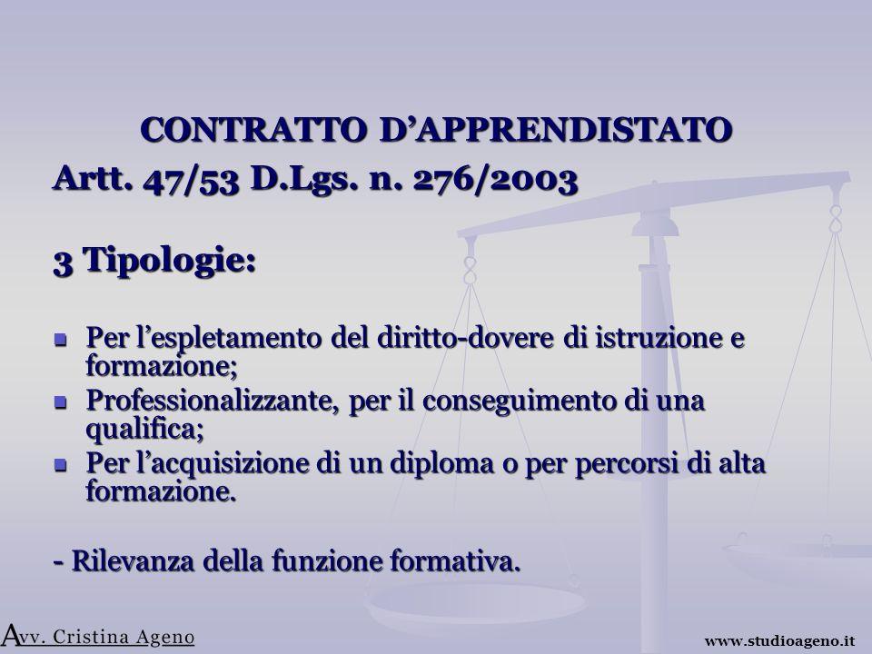 CONTRATTO DAPPRENDISTATO Artt. 47/53 D.Lgs. n.
