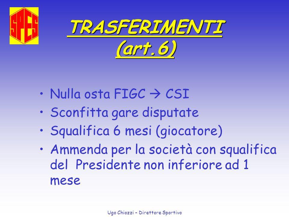 Ugo Chiozzi – Direttore Sportivo TRASFERIMENTI (art.6) Nulla osta FIGC CSI Sconfitta gare disputate Squalifica 6 mesi (giocatore) Ammenda per la socie