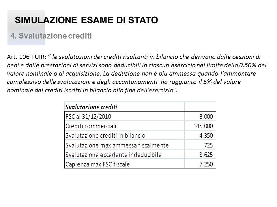SIMULAZIONE ESAME DI STATO 4. Svalutazione crediti Art. 106 TUIR: le svalutazioni dei crediti risultanti in bilancio che derivano dalle cessioni di be