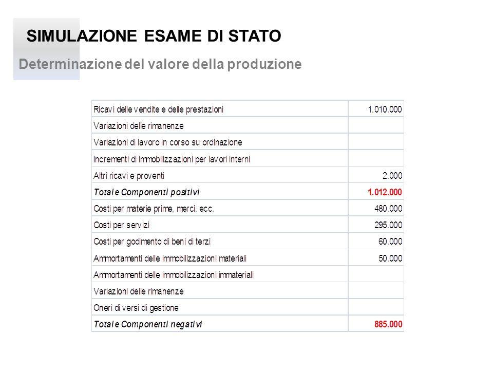 SIMULAZIONE ESAME DI STATO Determinazione del valore della produzione