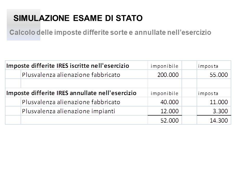 SIMULAZIONE ESAME DI STATO Calcolo delle imposte differite sorte e annullate nellesercizio