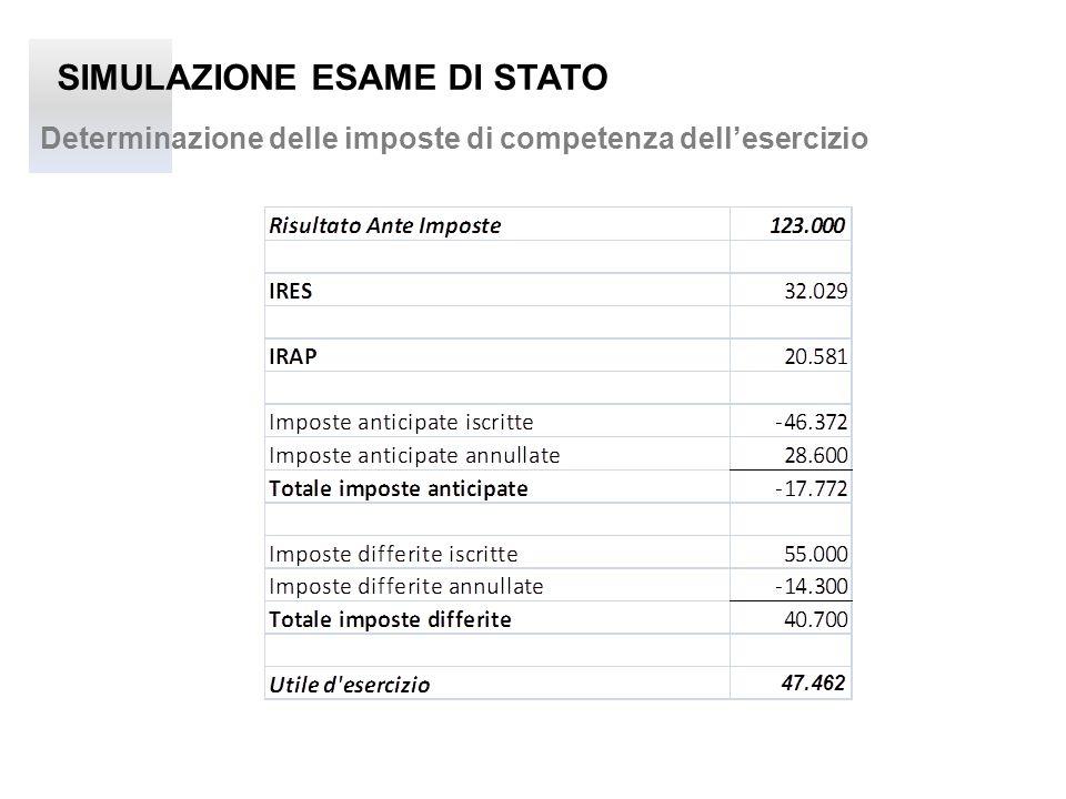 SIMULAZIONE ESAME DI STATO Determinazione delle imposte di competenza dellesercizio