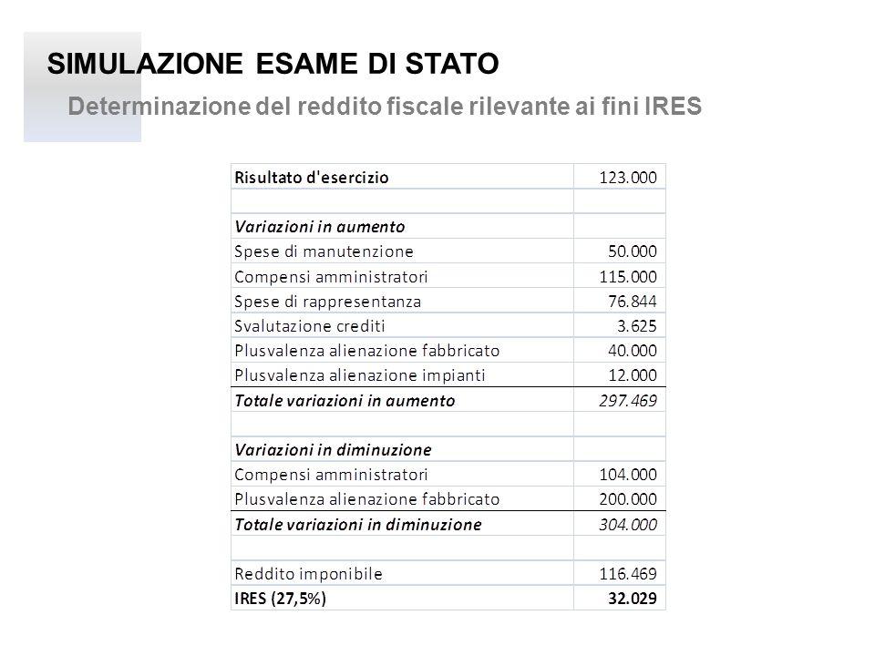SIMULAZIONE ESAME DI STATO Determinazione del reddito fiscale rilevante ai fini IRES