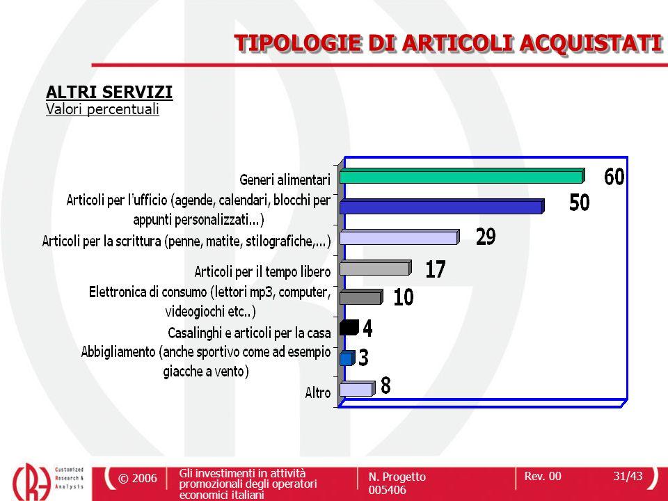 © 2006 Gli investimenti in attività promozionali degli operatori economici italiani N.