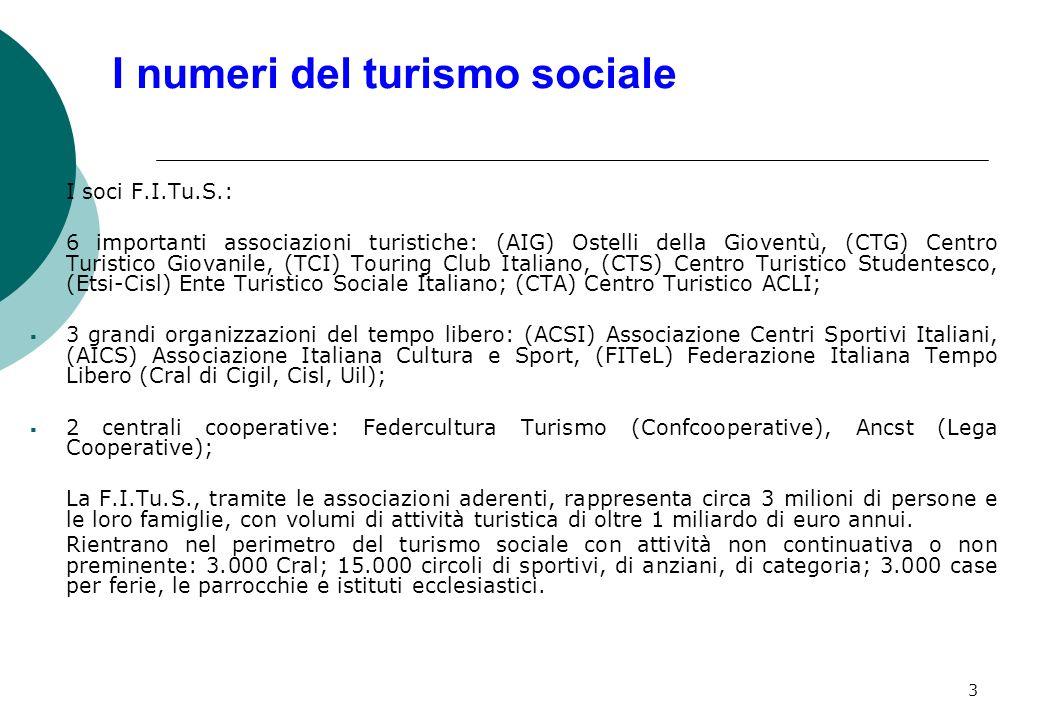 4 AGENDA Il sistema Buoni Vacanze Italia