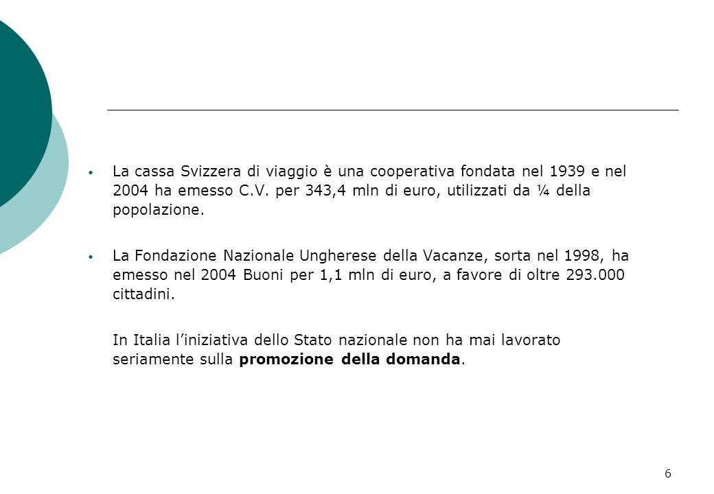 6 La cassa Svizzera di viaggio è una cooperativa fondata nel 1939 e nel 2004 ha emesso C.V.