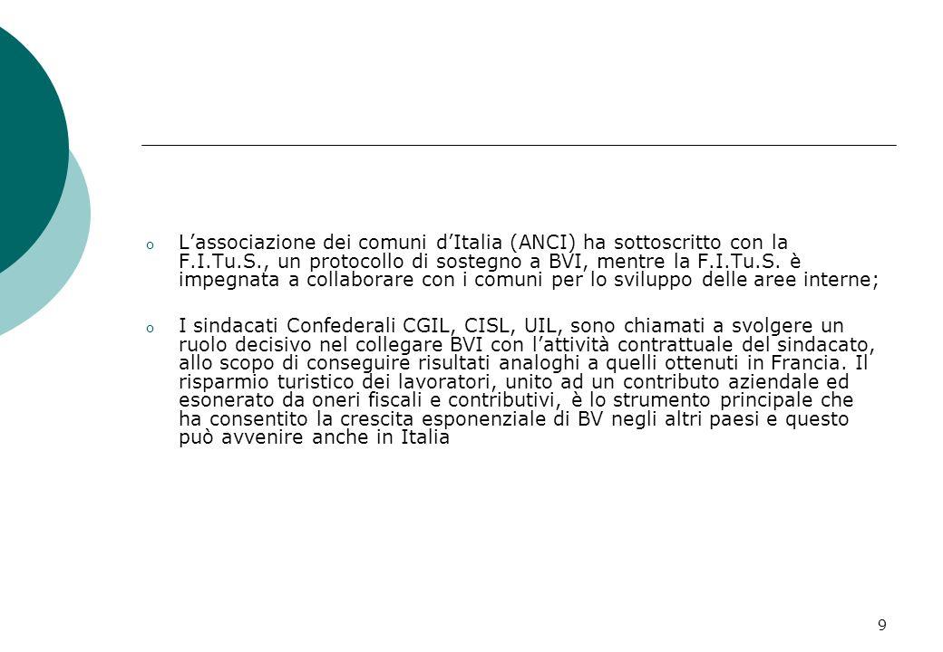 9 o Lassociazione dei comuni dItalia (ANCI) ha sottoscritto con la F.I.Tu.S., un protocollo di sostegno a BVI, mentre la F.I.Tu.S.