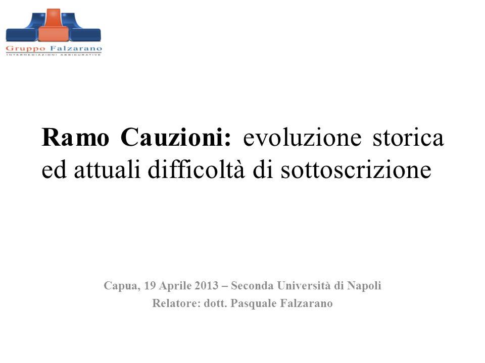 Ramo Cauzioni: evoluzione storica ed attuali difficoltà di sottoscrizione Capua, 19 Aprile 2013 – Seconda Università di Napoli Relatore: dott. Pasqual