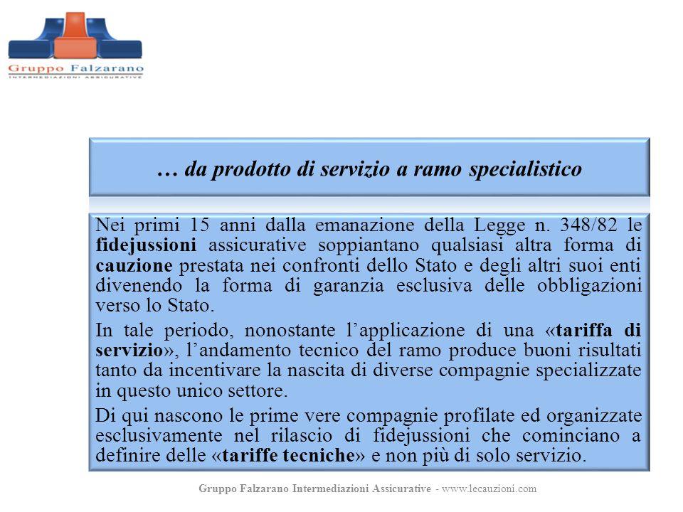 Nei primi 15 anni dalla emanazione della Legge n. 348/82 le fidejussioni assicurative soppiantano qualsiasi altra forma di cauzione prestata nei confr