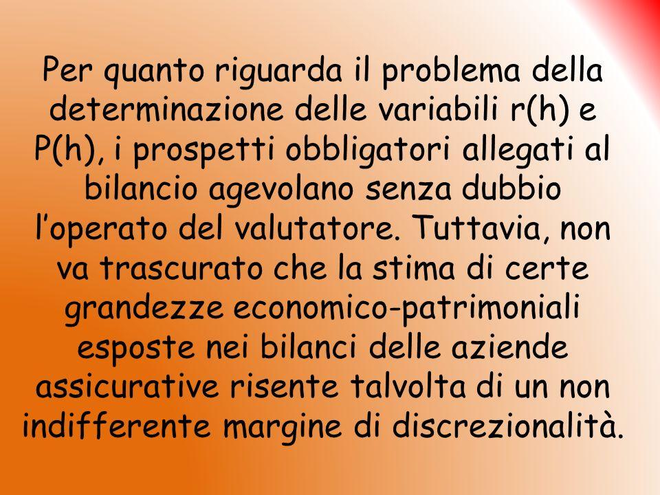 Per quanto riguarda il problema della determinazione delle variabili r(h) e P(h), i prospetti obbligatori allegati al bilancio agevolano senza dubbio