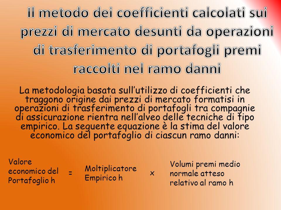 La metodologia basata sullutilizzo di coefficienti che traggono origine dai prezzi di mercato formatisi in operazioni di trasferimento di portafogli t