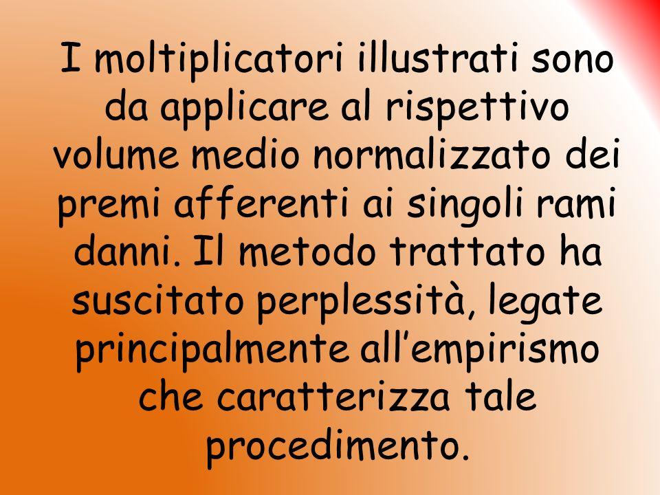 I moltiplicatori illustrati sono da applicare al rispettivo volume medio normalizzato dei premi afferenti ai singoli rami danni. Il metodo trattato ha