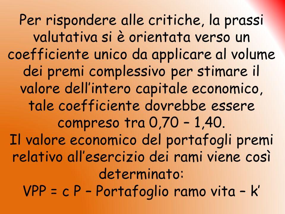 Per rispondere alle critiche, la prassi valutativa si è orientata verso un coefficiente unico da applicare al volume dei premi complessivo per stimare