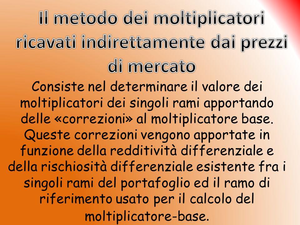 Consiste nel determinare il valore dei moltiplicatori dei singoli rami apportando delle «correzioni» al moltiplicatore base. Queste correzioni vengono