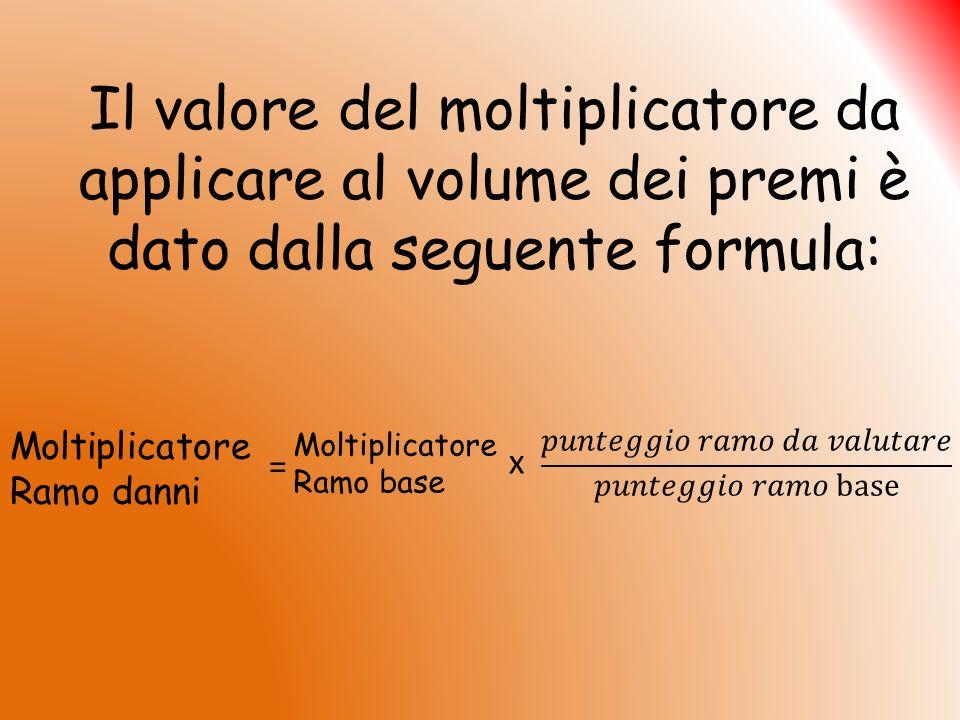 Il valore del moltiplicatore da applicare al volume dei premi è dato dalla seguente formula: Moltiplicatore Ramo danni = Moltiplicatore Ramo base x