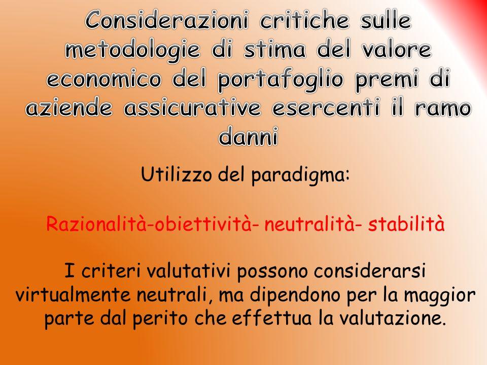 Utilizzo del paradigma: Razionalità-obiettività- neutralità- stabilità I criteri valutativi possono considerarsi virtualmente neutrali, ma dipendono p