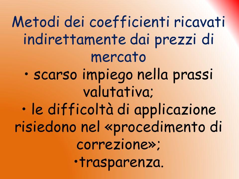 Metodi dei coefficienti ricavati indirettamente dai prezzi di mercato scarso impiego nella prassi valutativa; le difficoltà di applicazione risiedono