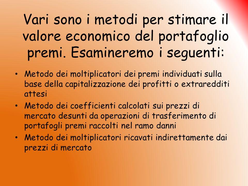 Vari sono i metodi per stimare il valore economico del portafoglio premi. Esamineremo i seguenti: Metodo dei moltiplicatori dei premi individuati sull