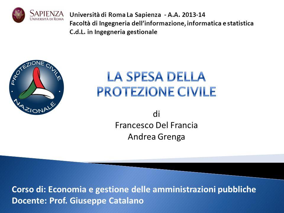 Meccanismo a posteriori Mutualità Ricorso alla fiscalità generale Forte discrezionalità Scarsi incentivi per la prevenzione Scarsa trasparenza Situazione italiana attuale