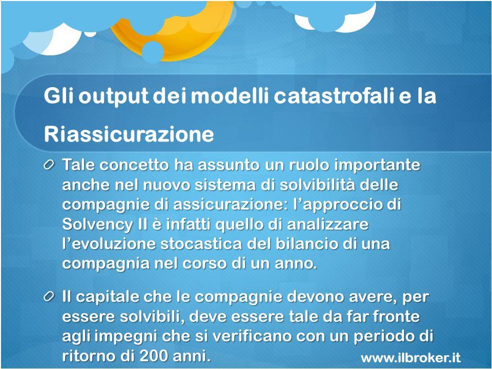 Gli output dei modelli catastrofali e la Riassicurazione Tale concetto ha assunto un ruolo importante anche nel nuovo sistema di solvibilità delle com