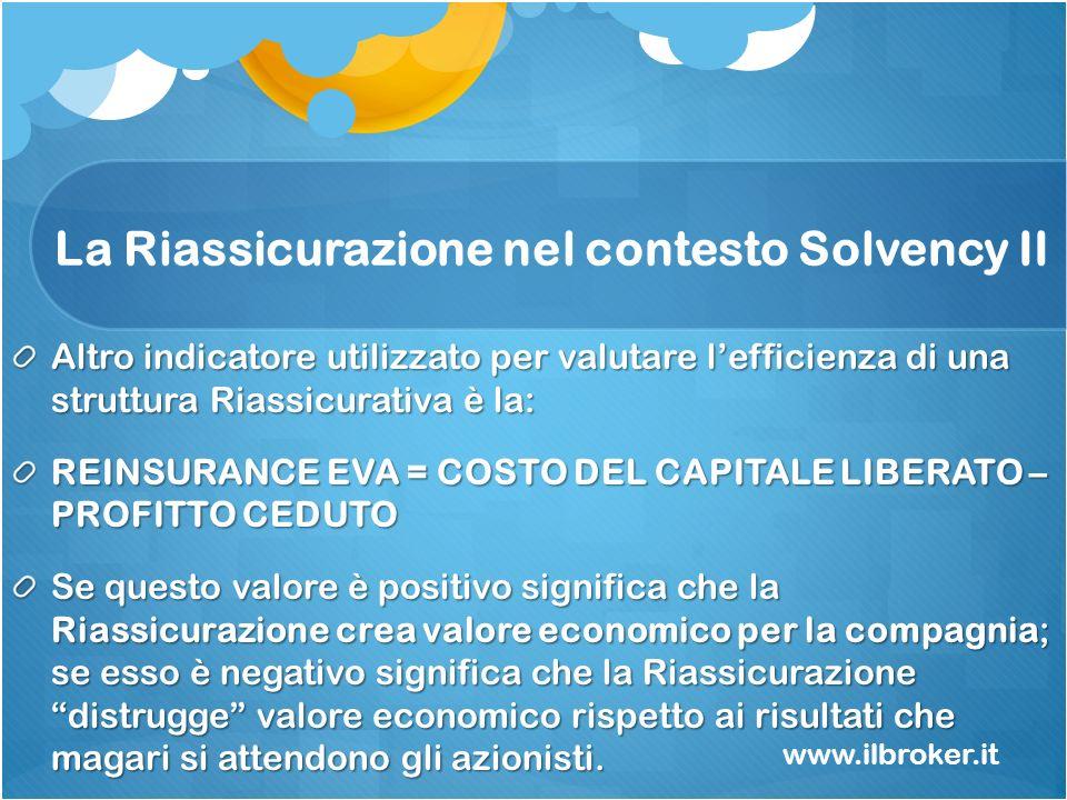 La Riassicurazione nel contesto Solvency II Altro indicatore utilizzato per valutare lefficienza di una struttura Riassicurativa è la: REINSURANCE EVA
