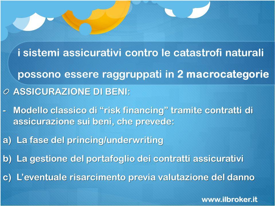 i sistemi assicurativi contro le catastrofi naturali possono essere raggruppati in 2 macrocategorie ASSICURAZIONE DI BENI: -Modello classico di risk f