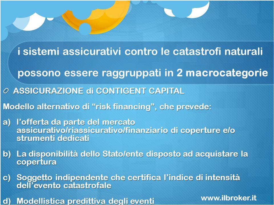 ASSICURAZIONE di CONTIGENT CAPITAL Modello alternativo di risk financing, che prevede: a)lofferta da parte del mercato assicurativo/riassicurativo/fin