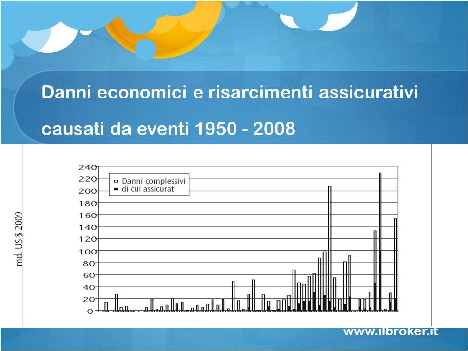 Danni economici e risarcimenti assicurativi causati da eventi 1950 - 2008 www.ilbroker.it