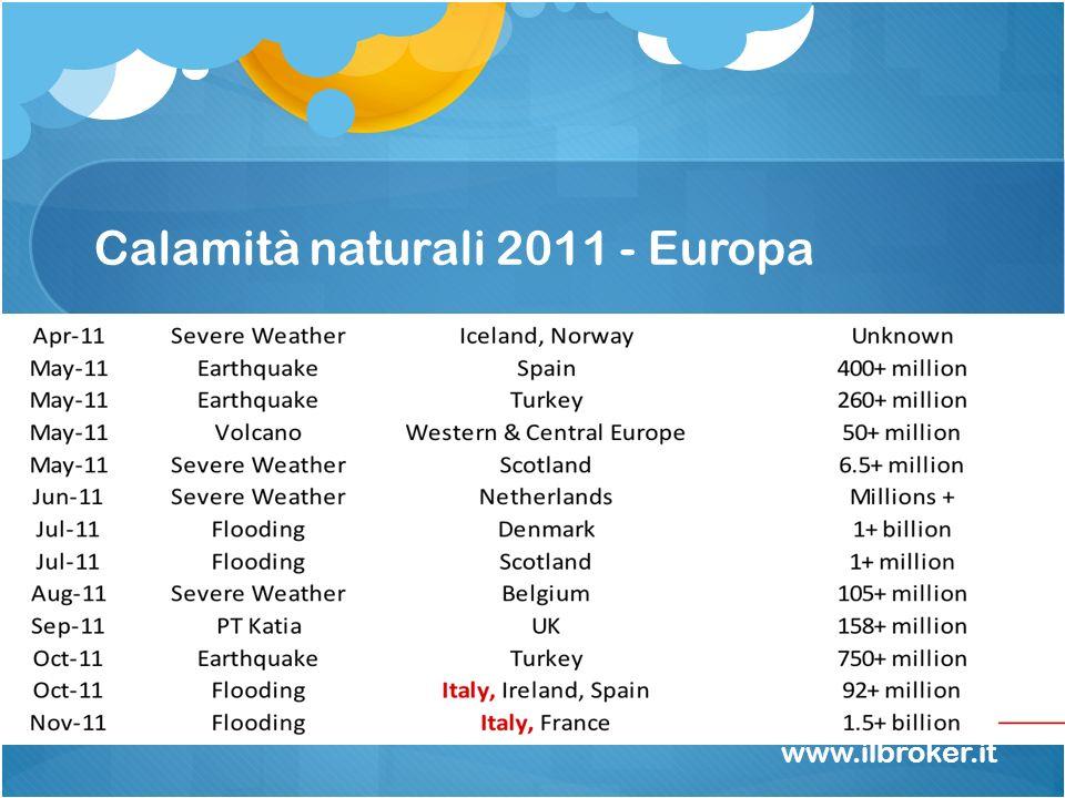 Calamità naturali 2011 - Europa www.ilbroker.it