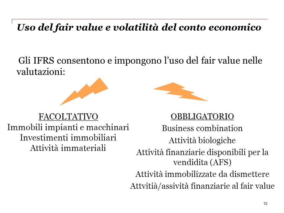 Uso del fair value e volatilità del conto economico Gli IFRS consentono e impongono luso del fair value nelle valutazioni: 10 FACOLTATIVO Immobili imp
