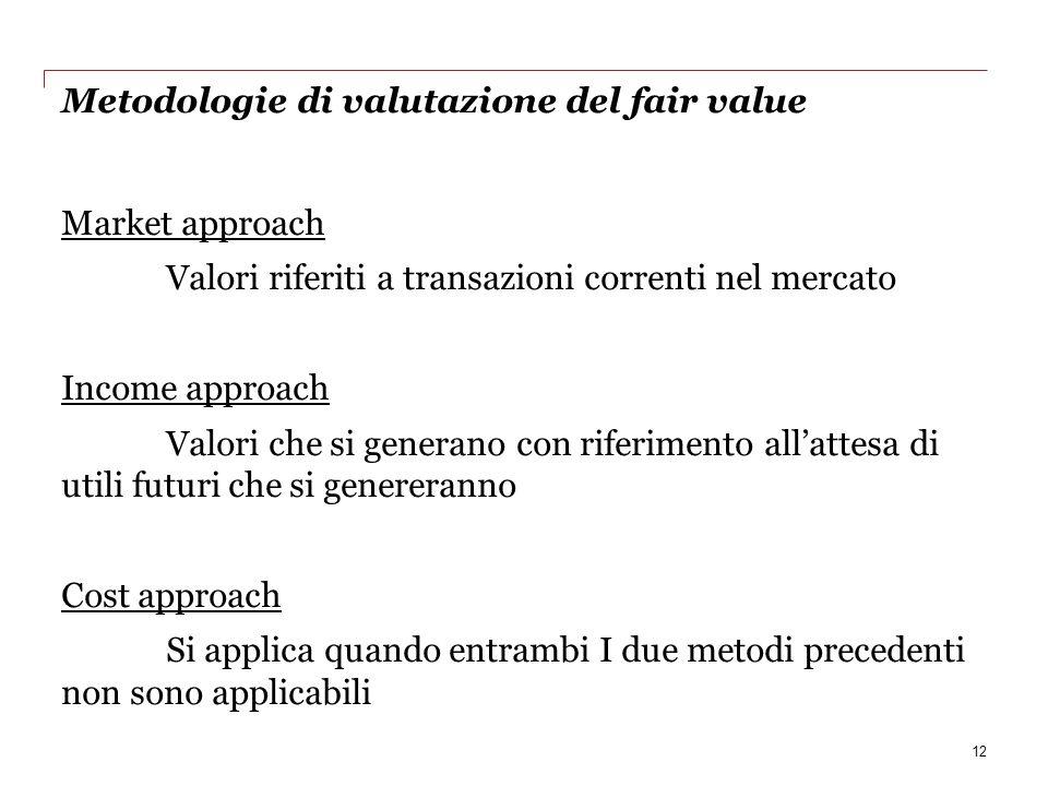 Metodologie di valutazione del fair value Market approach Valori riferiti a transazioni correnti nel mercato Income approach Valori che si generano co