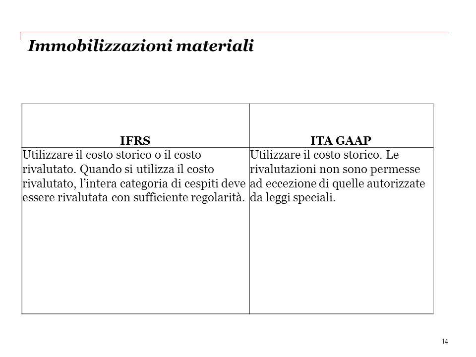Immobilizzazioni materiali 14 IFRSITA GAAP Utilizzare il costo storico o il costo rivalutato. Quando si utilizza il costo rivalutato, lintera categori