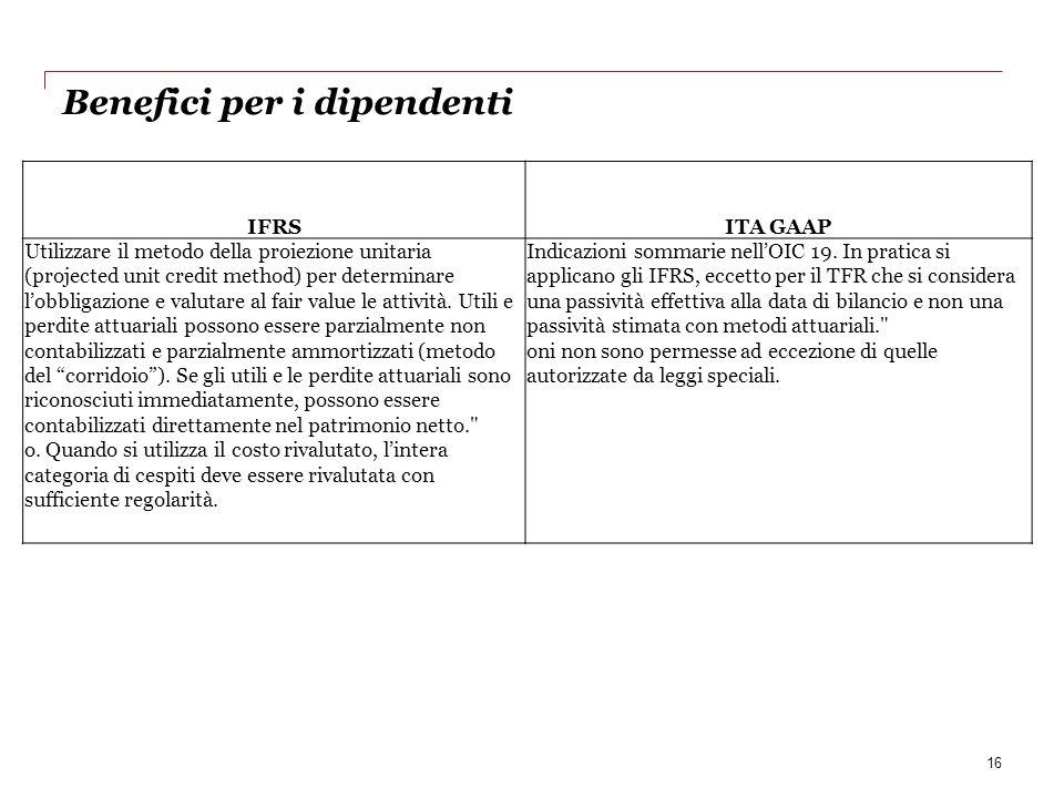 Benefici per i dipendenti 16 IFRSITA GAAP Utilizzare il metodo della proiezione unitaria (projected unit credit method) per determinare lobbligazione
