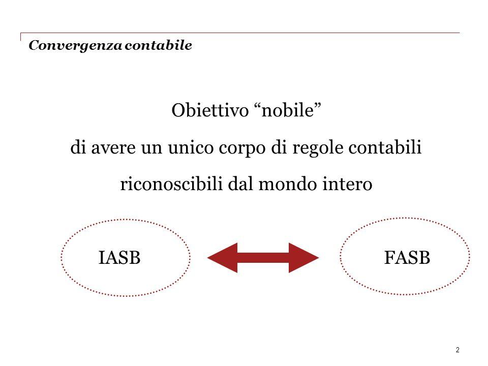Convergenza contabile Obiettivo nobile di avere un unico corpo di regole contabili riconoscibili dal mondo intero IASB FASB 2