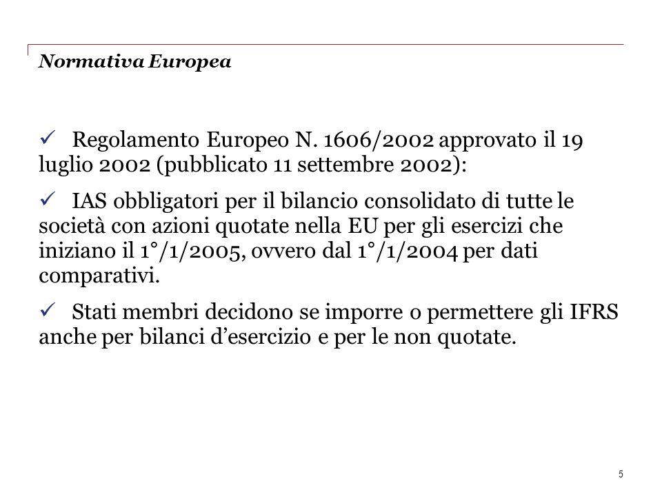 Normativa Europea Regolamento Europeo N. 1606/2002 approvato il 19 luglio 2002 (pubblicato 11 settembre 2002): IAS obbligatori per il bilancio consoli