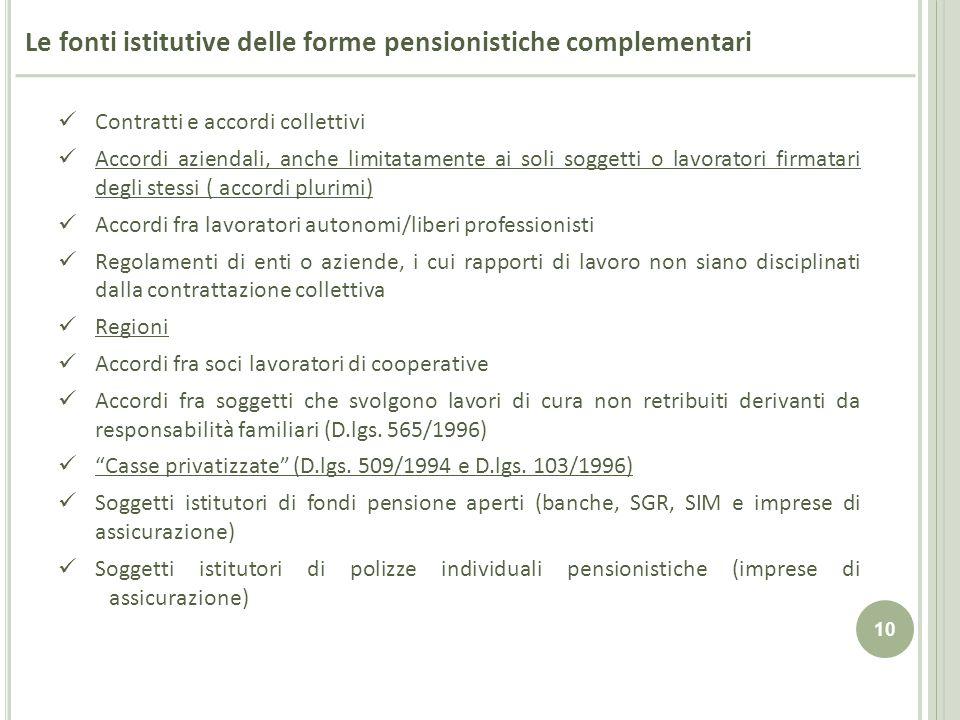 10 Le fonti istitutive delle forme pensionistiche complementari Contratti e accordi collettivi Accordi aziendali, anche limitatamente ai soli soggetti