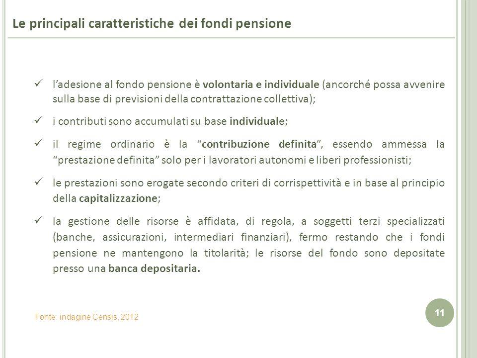 11 Fonte: indagine Censis, 2012 Le principali caratteristiche dei fondi pensione ladesione al fondo pensione è volontaria e individuale (ancorché poss