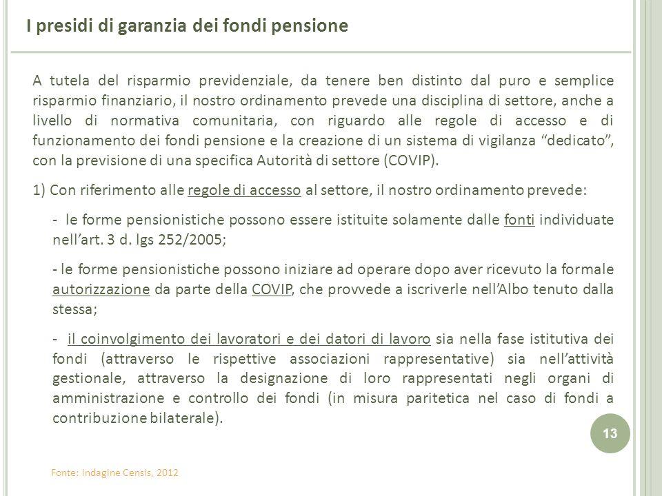 13 Fonte: indagine Censis, 2012 I presidi di garanzia dei fondi pensione A tutela del risparmio previdenziale, da tenere ben distinto dal puro e sempl
