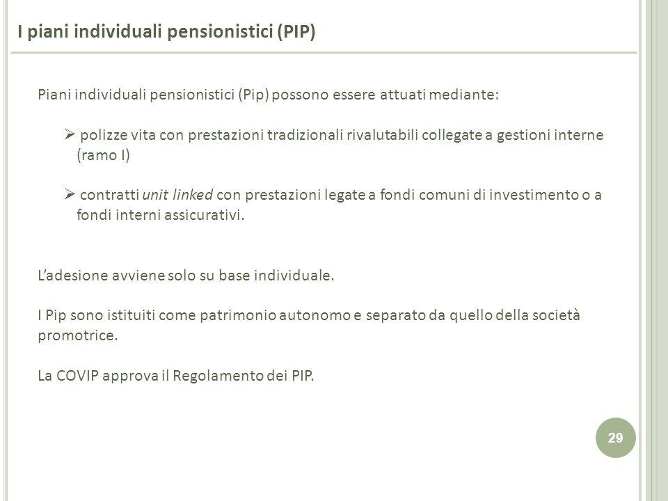 29 Piani individuali pensionistici (Pip) possono essere attuati mediante: polizze vita con prestazioni tradizionali rivalutabili collegate a gestioni