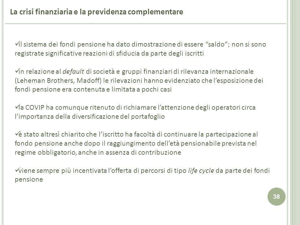38 La crisi finanziaria e la previdenza complementare il sistema dei fondi pensione ha dato dimostrazione di essere saldo; non si sono registrate sign